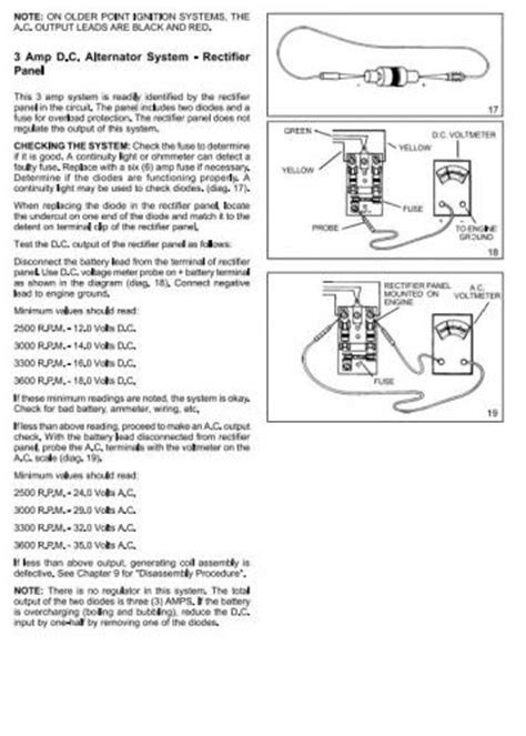 Engine Tecumseh 3 amp charging with diodes and fuse SM.pdf