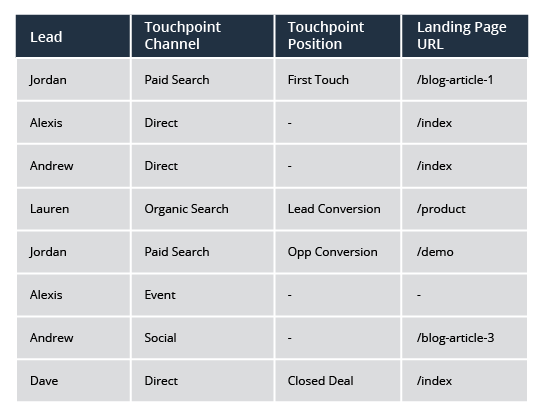 customer-journey-touchpoints-1.png