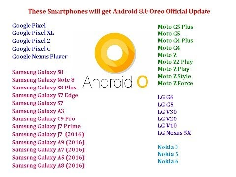 Learn New Things: These Smartphones Will Get Android 8 O Official Update