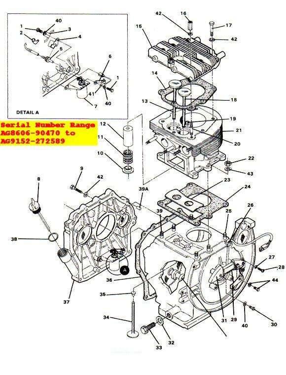 Yamaha G16 Wiring Diagram