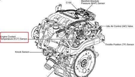 1995 Grand Am Engine Diagram Wiring Diagrams Sick Cover Sick Cover Mumblestudio It