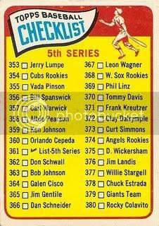 #361 Checklist 5th Series