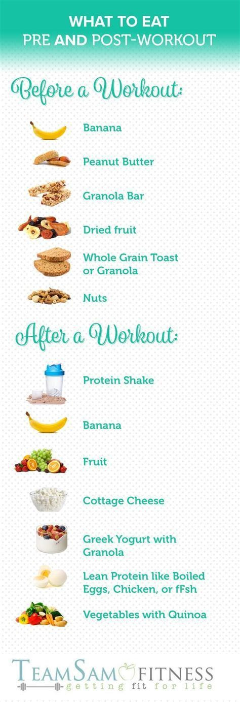 Best 25  Fitness before after ideas on Pinterest   After