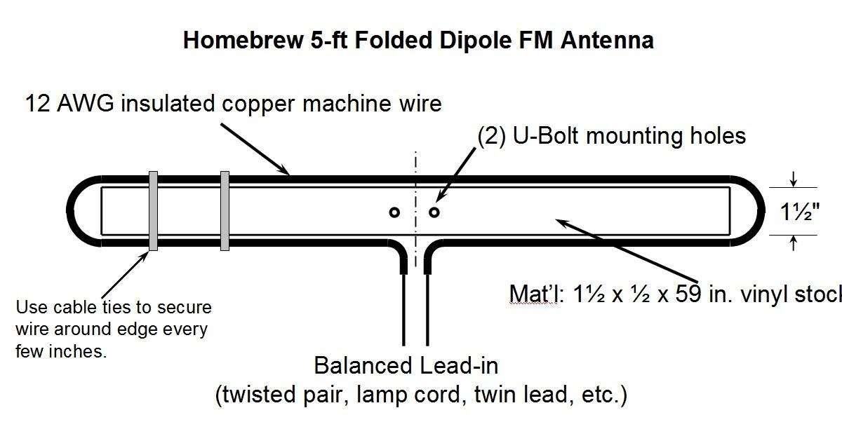 Diy Hf Folded Dipole Antenna Gastronomia Y Viajes