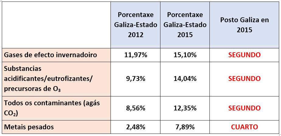 Cadro-contam-2012-15-2