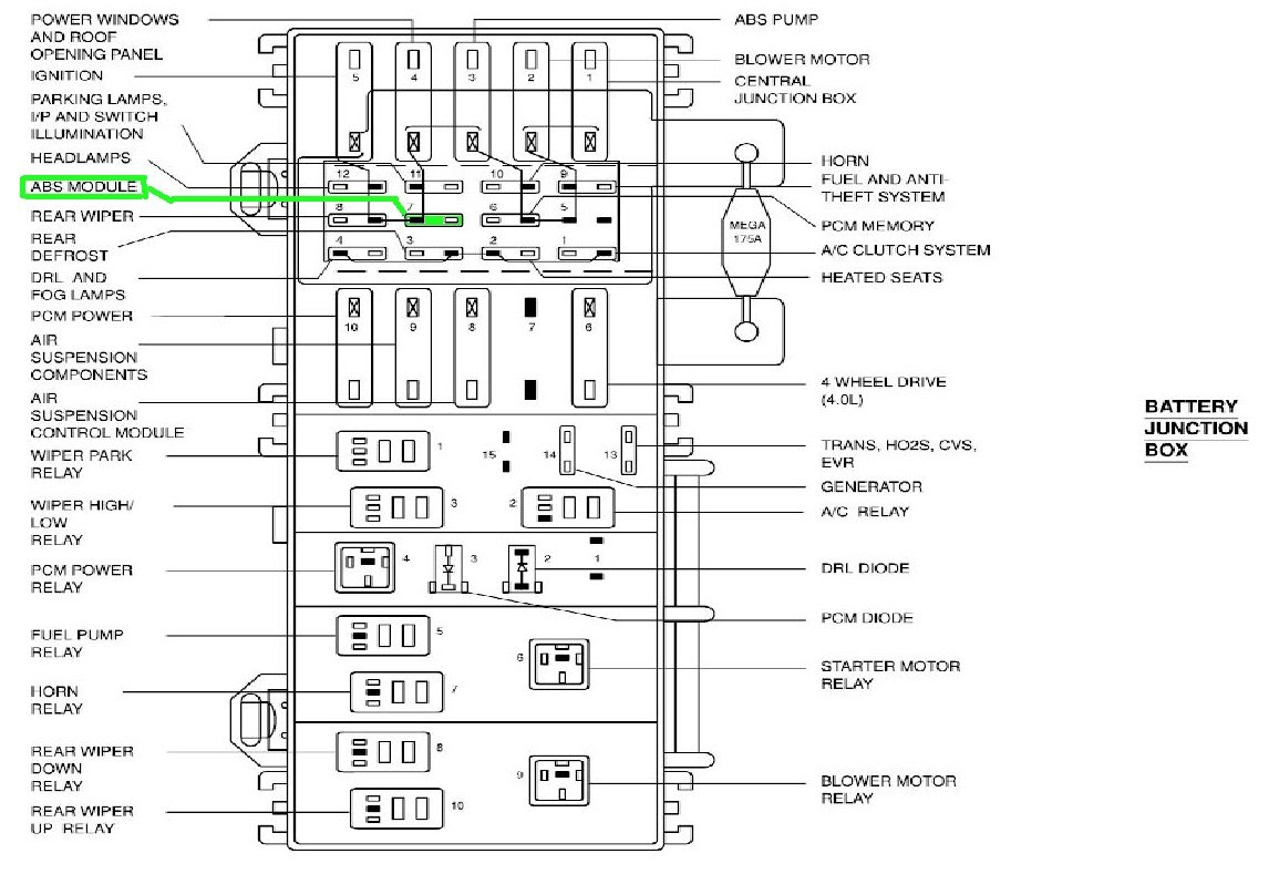 6ce9c08 2007 Ford Edge Fuse Diagram Wiring Resources