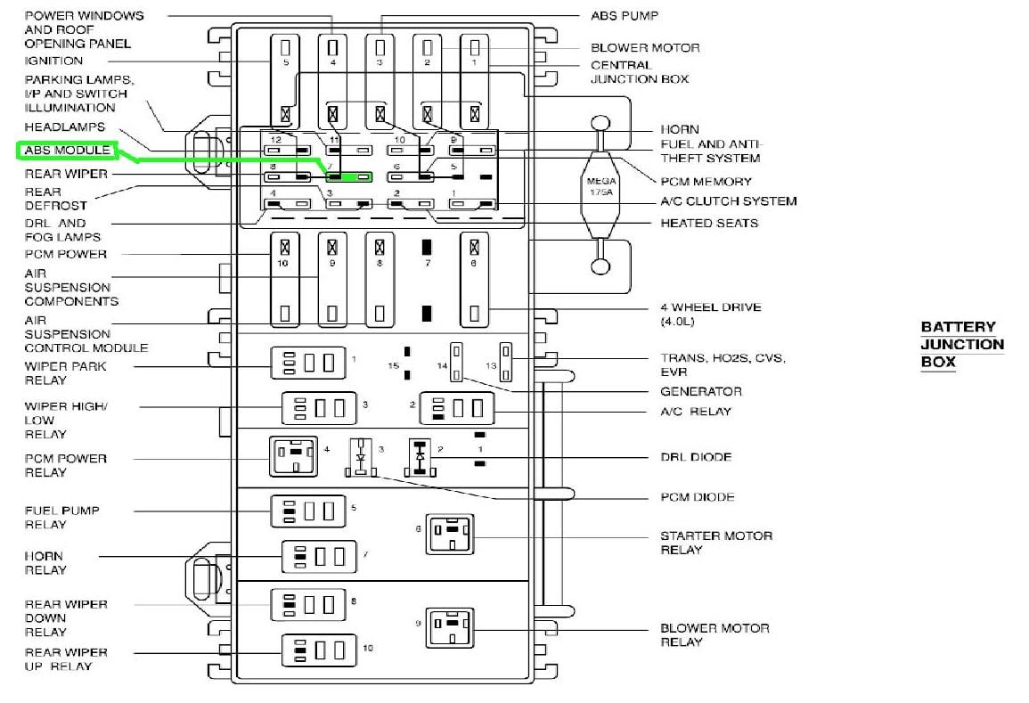 2013 Ford Explorer Wiring Diagram Logic Gates Diagram Images Cheerokee 2014ok Jeanjaures37 Fr