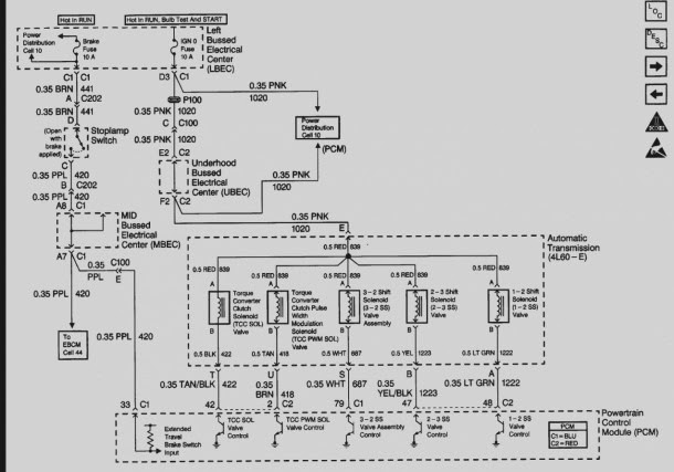 Diagram 1996 Gmc Jimmy Fuse Box Diagram Wiring Schematic Full Version Hd Quality Wiring Schematic Ivrdiagram Orbicolare It