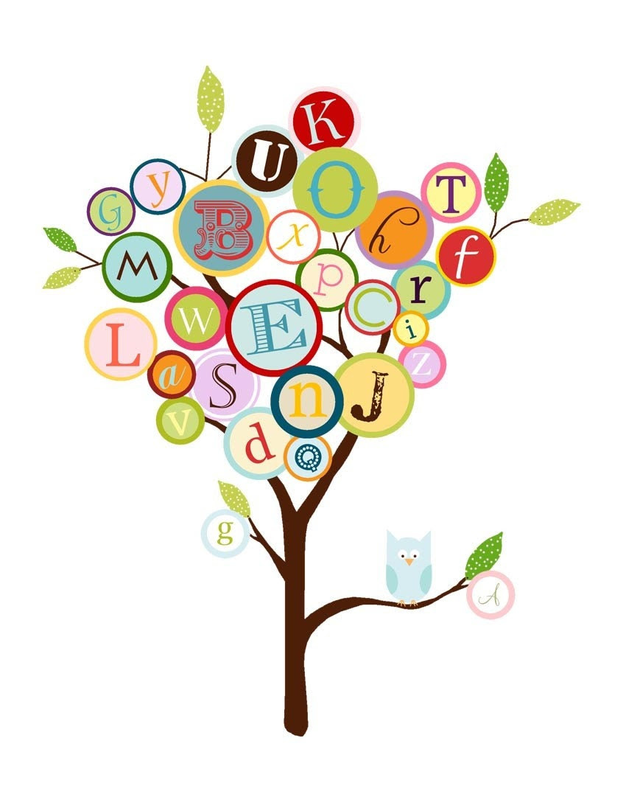 Alphabet Tree Print