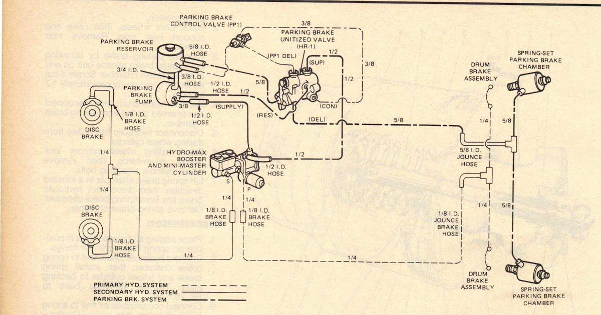 Wiring Diagram  35 Lucas Girling Brake System Diagram