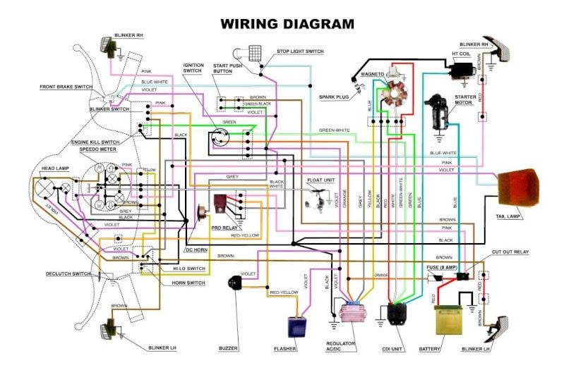 Wiring Diagram Vespa Excel 150
