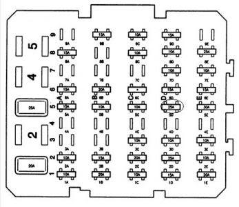 98 Pontiac Fuse Diagram - Wiring Diagram Networks