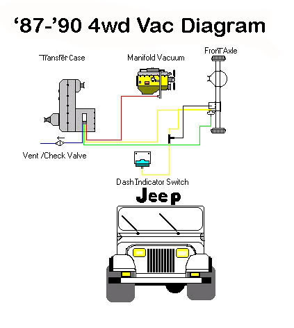 90 Jeep Yj Wiring Diagram Wiring Diagram Networks