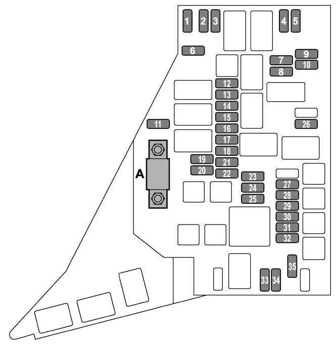 Subaru Legacy 2013 2014 Fuse Box Diagram Auto Genius