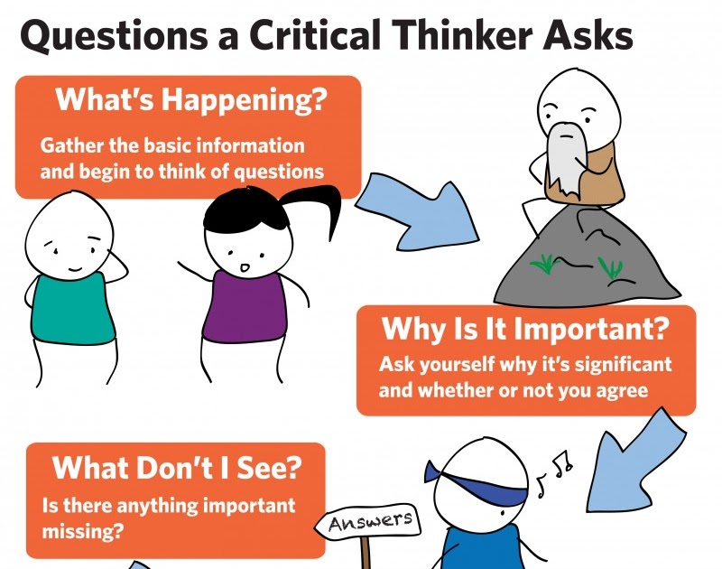 asking questions critical thinking 10 open-ended questions to ask your child about their artwork to help develop their critical thinking skills.