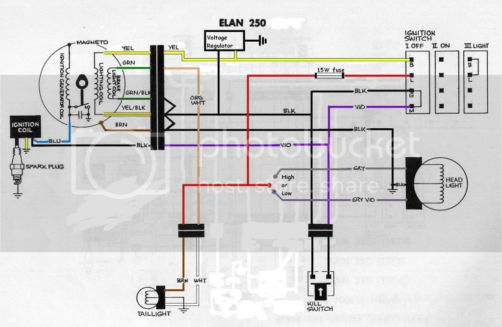 Elan Wiring Diagram - Wiring Diagrams
