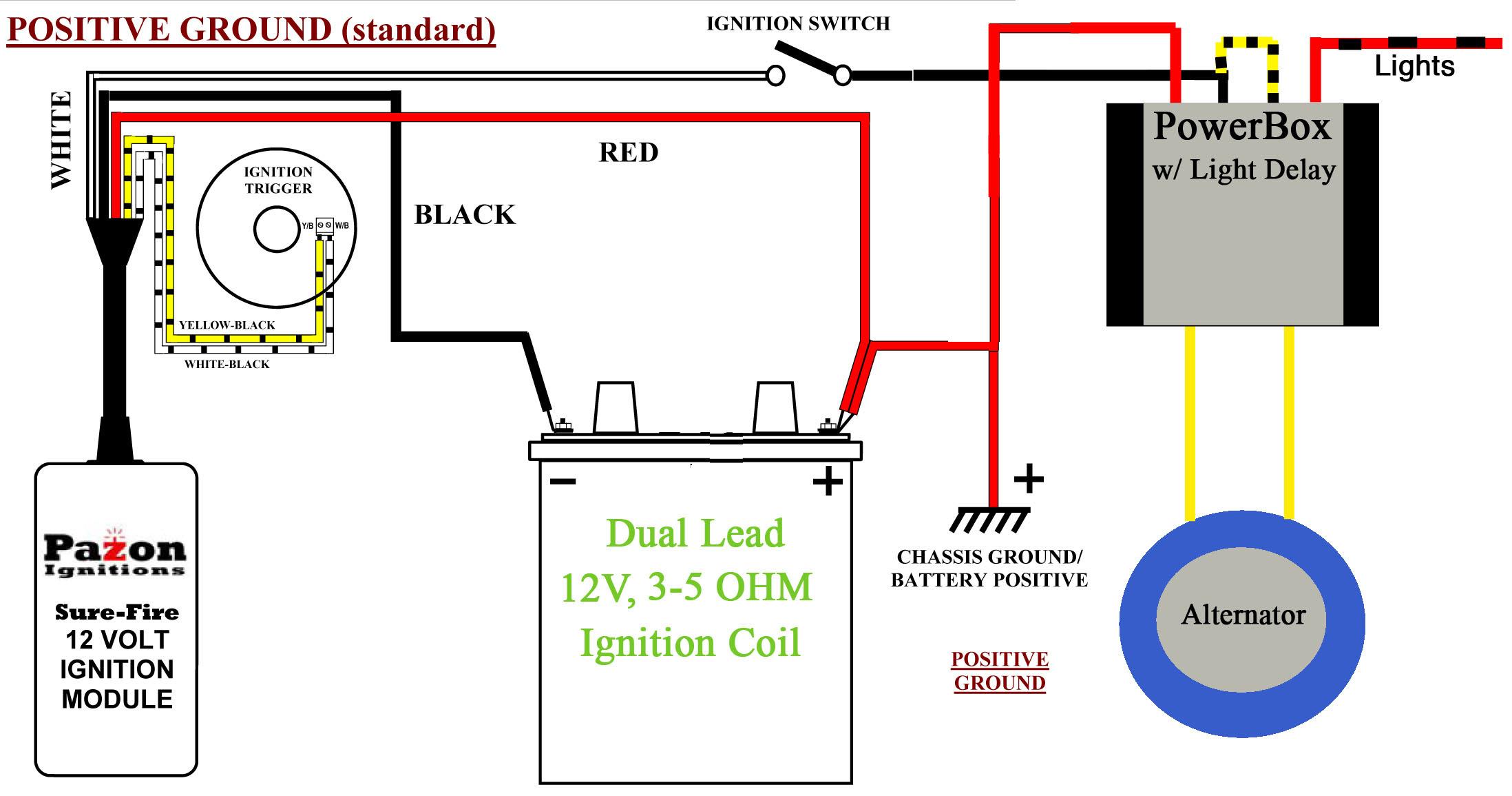 Free Diagram Triumph T140 Wiring Diagram Full Version Hd Quality Wiring Diagram Ilwiring Bandb Veneto It