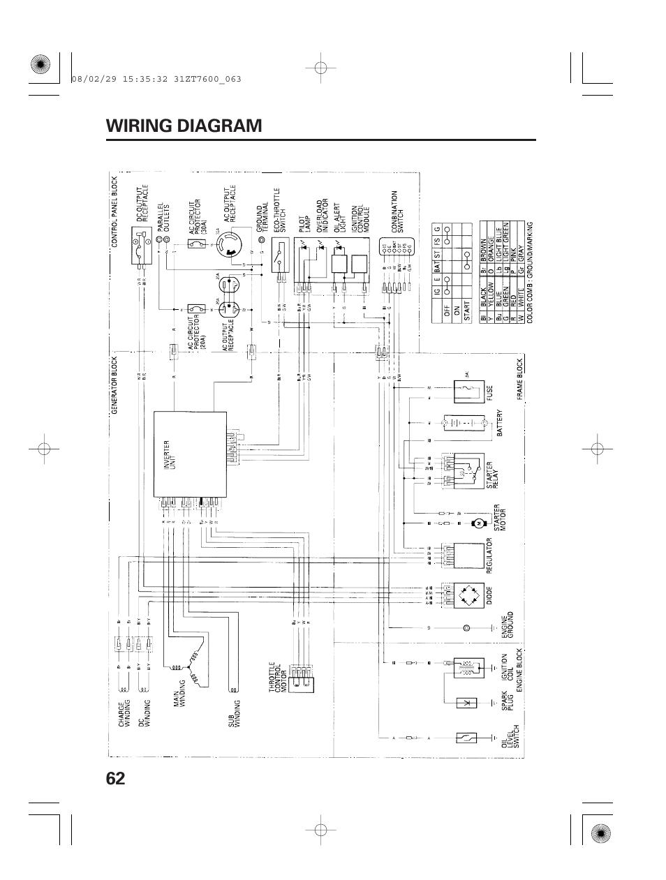 Honda 3000 Wiring Diagram Wiring Diagram Bland Delta Bland Delta Cinemamanzonicasarano It