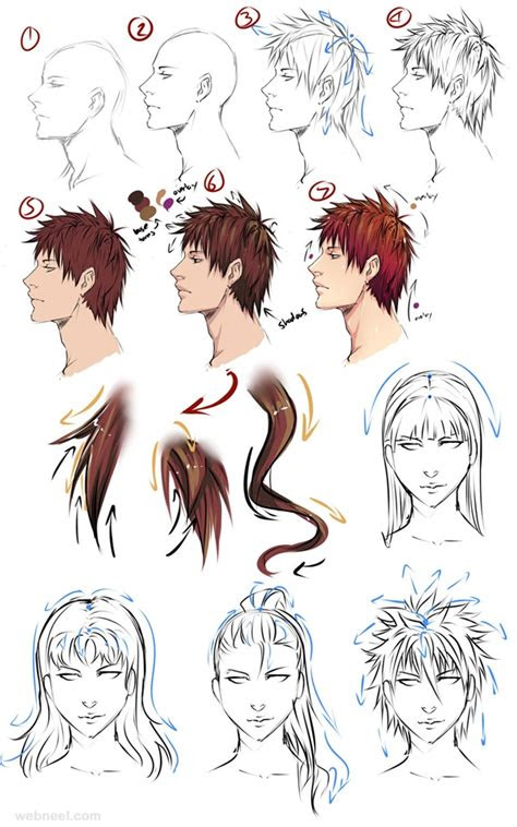 draw anime characters step  step  examples
