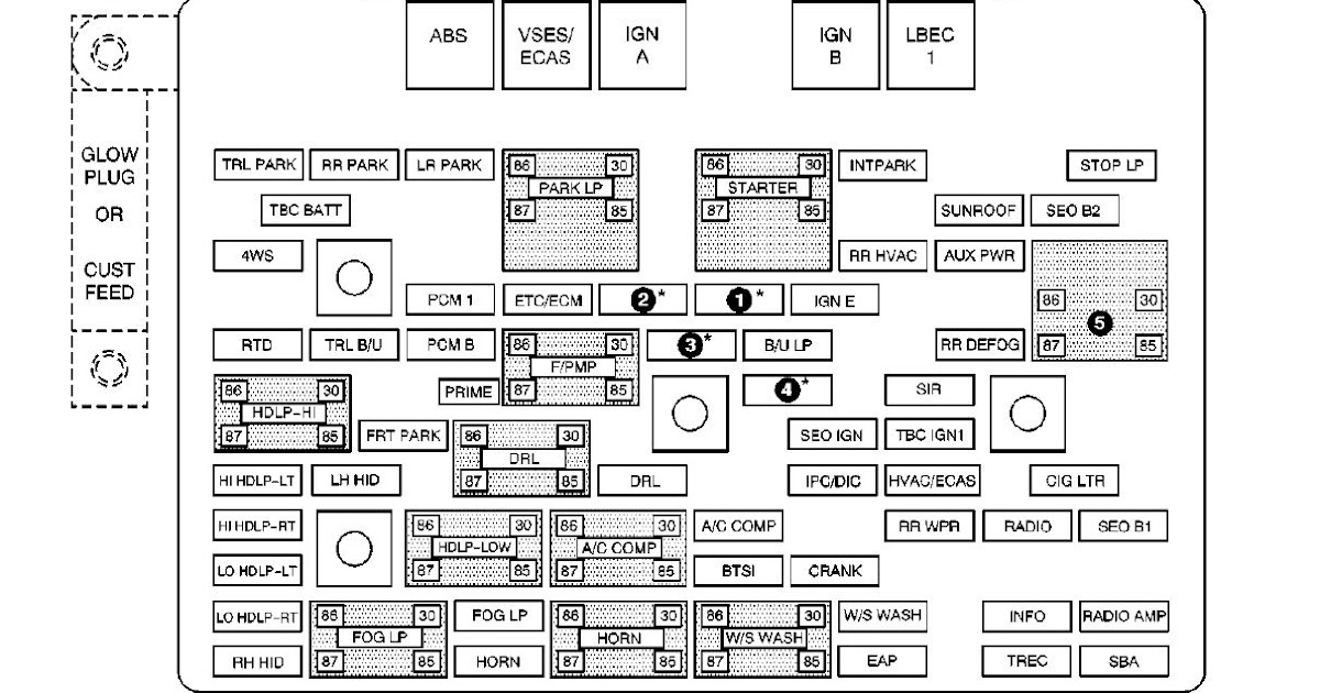 2003 Gmc Sierra 1500 Fuse Box Diagram