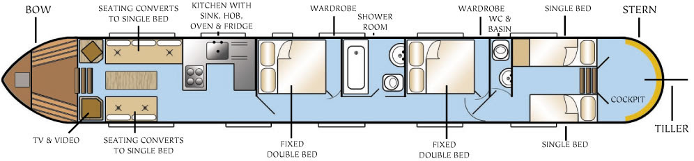 Narrowboat plans | buat boat