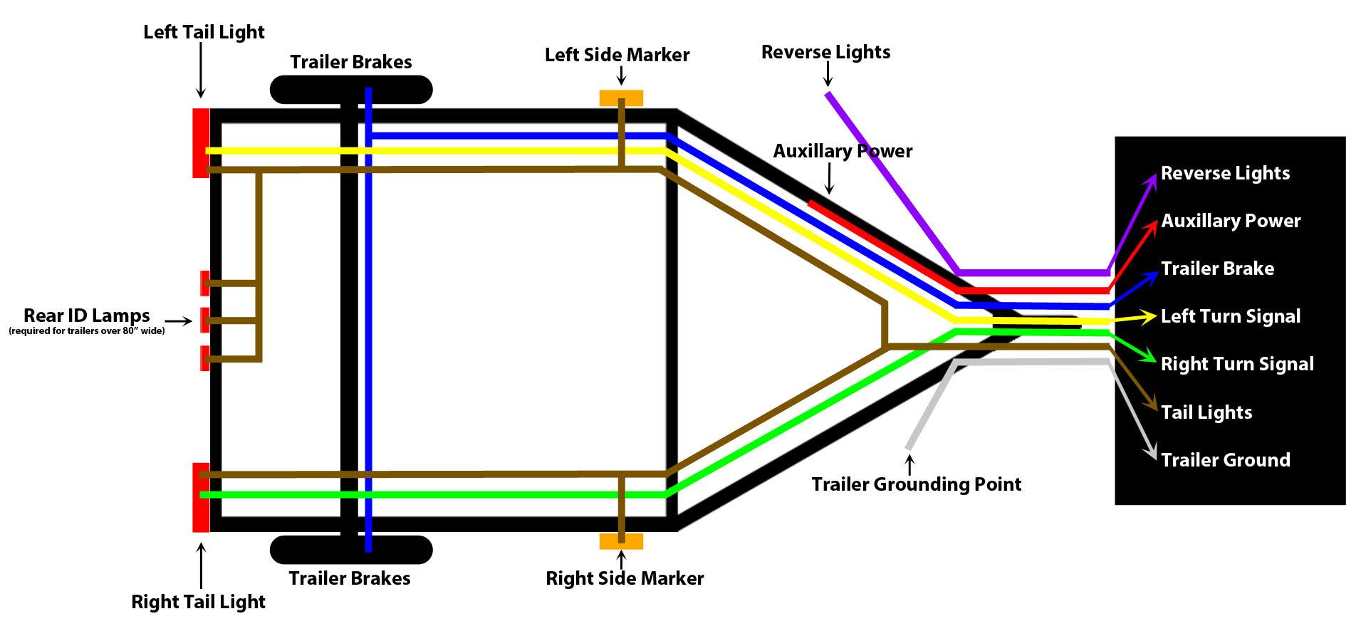 4 Way Trailer Wiring Diagram Dodge Wiring Diagram Frame Frame Cfcarsnoleggio It
