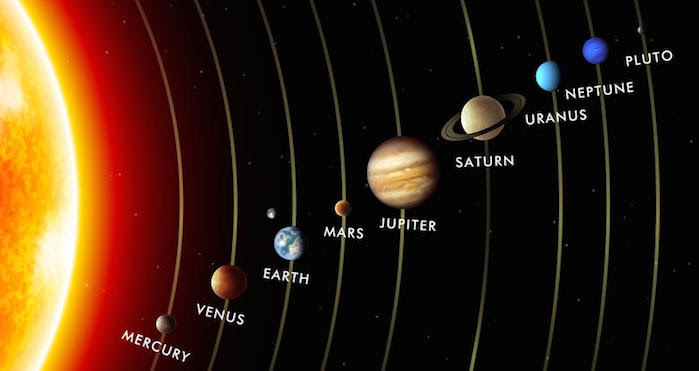 Image result for the planets align in the night sky