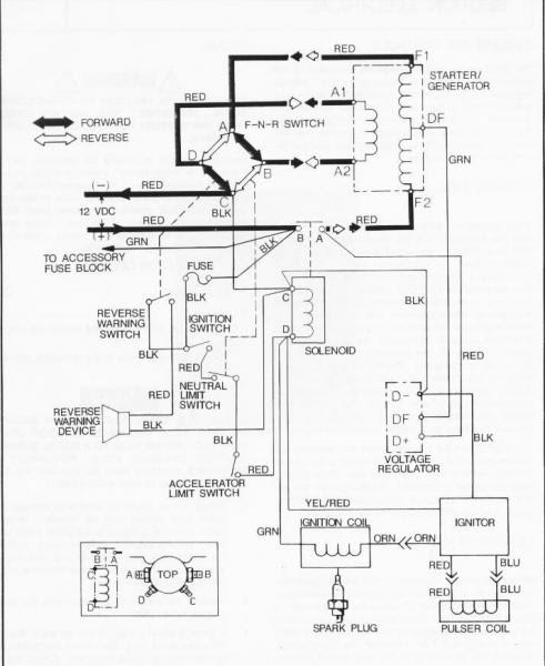 1987 Ez Go Wiring Diagram Mack Truck Brake Wiring Bege Wiring Diagram
