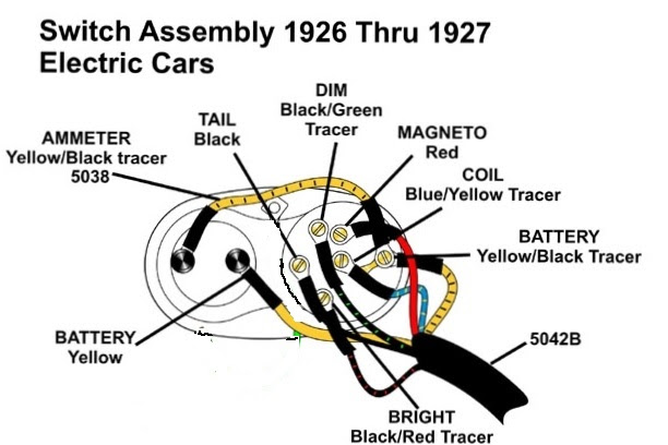 Model T Wiring Diagram