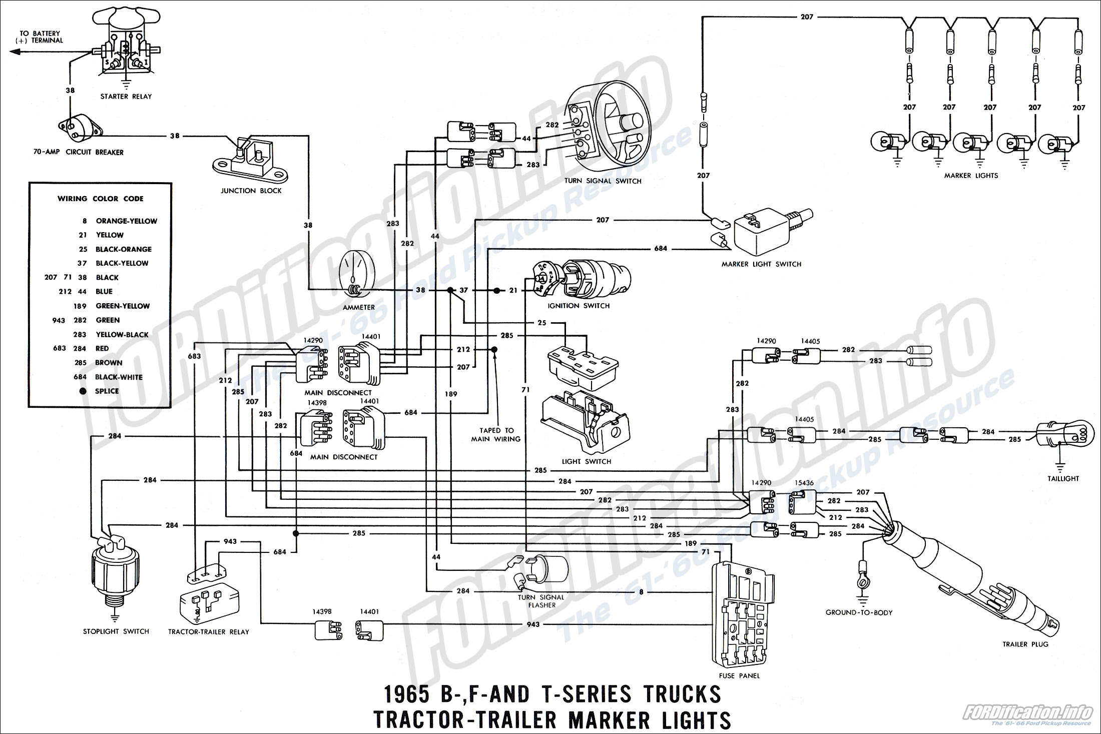 Wiring Diagram  33 Ford Truck Wiring Diagram