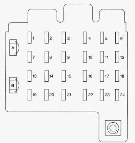 1995 Chevy Tahoe Fuse Box Best Wiring Diagrams Seem Igno Seem Igno Ekoegur Es