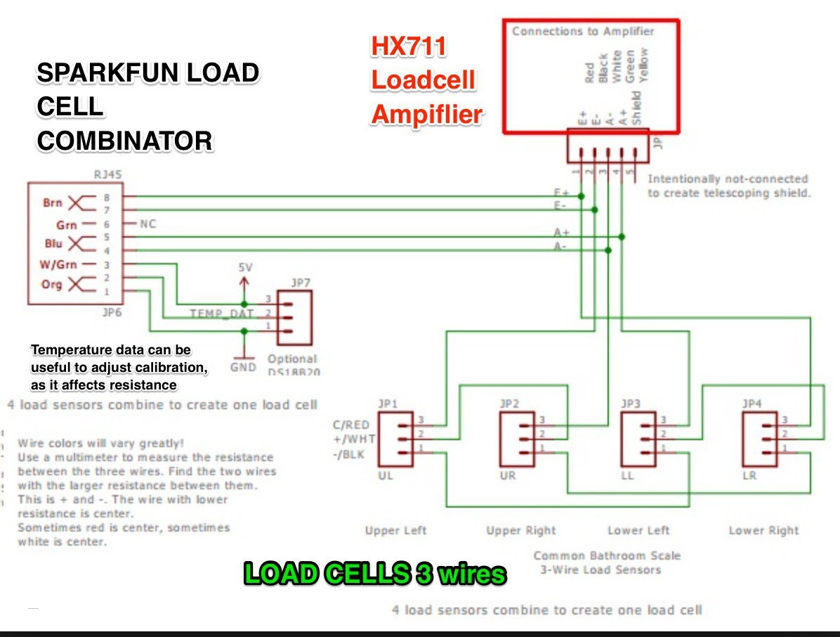Ps3000 Wiring Diagram For Load Cell