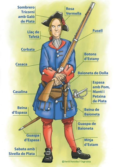 L'uniforme d'un Milicià de La Coronela de Barcelona.