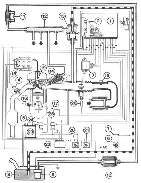 PEUGEOT 605 - XU10J2Z ENGINE BOSCH MOTRONIC MP3.1