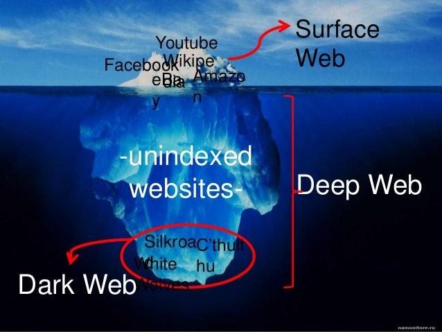 تعرف اسرار الانترنت والمعروفة باسم (الويب العميق / الويب المظلم )