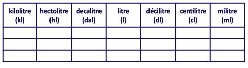 Cancer De La Vessie Et Alimentation Tableau De Conversion Kg En G