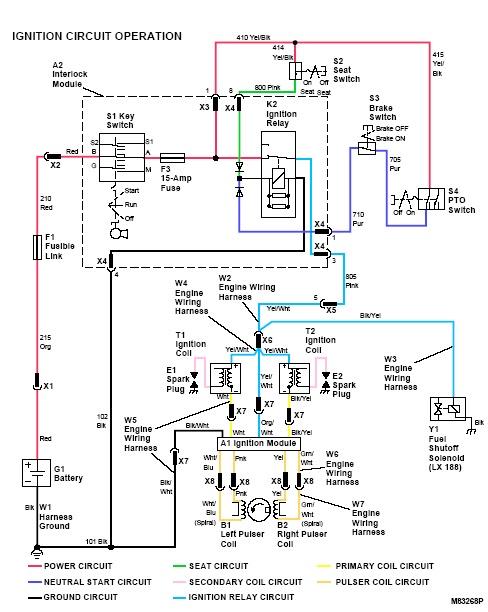 Wiring Diagram For John Deere Lx188