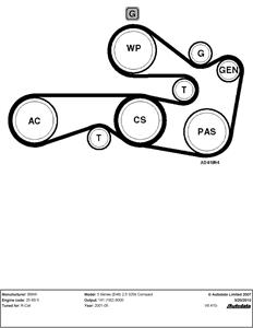 2004 Bmw 745li Belt Diagram Thxsiempre