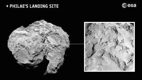 Objetivo fijado para aterrizar en un cometa