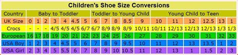 shoe size conversion chart  kids  kids clothing labels charts  kids baby boy fashion