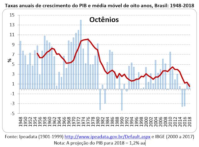 O Brasil feliz de novo?