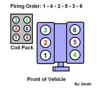 2002 Ford Explorer Engine Diagram