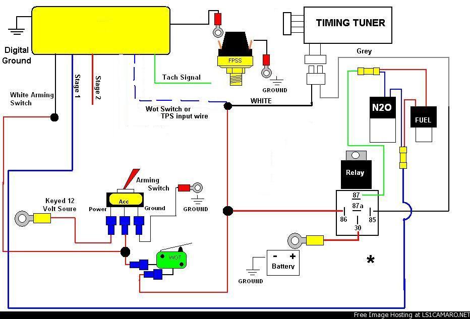 Diagram Two Stage Nitrous Wiring Diagram Full Version Hd Quality Wiring Diagram Diagramcovinh Gisbertovalori It