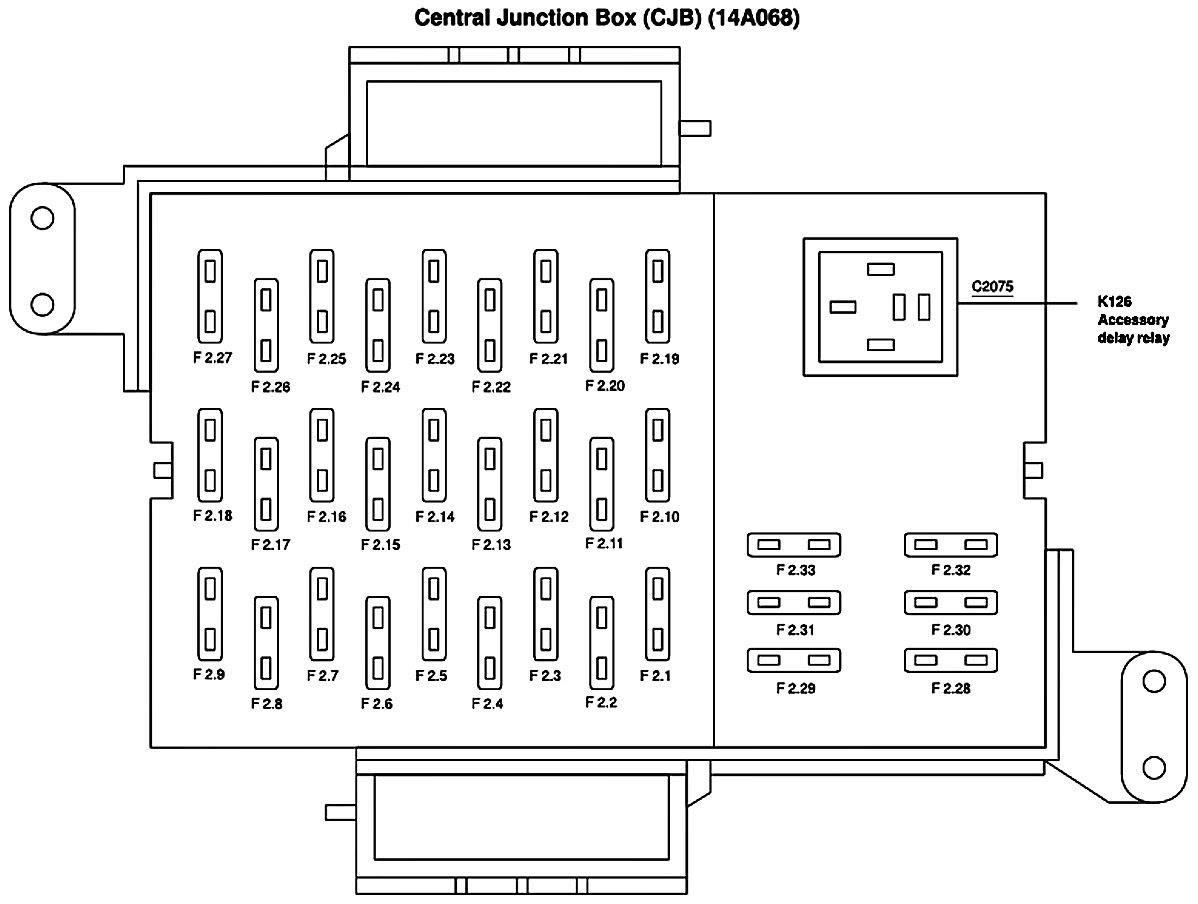 diagram] 1996 lincoln town car fuse panel diagram wiring full version hd  quality diagram wiring - voipdiagram.unionenaturistisiciliani.it  diagram database - unionenaturistisiciliani.it
