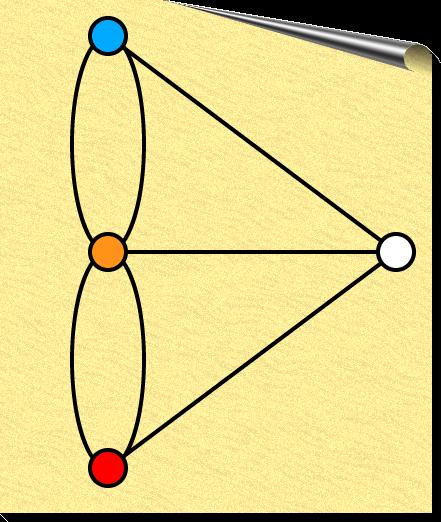 File:Koenigsberg Bridges Variations Graph7.png