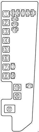99 06 Mazda Mpv Fuse Box Diagram