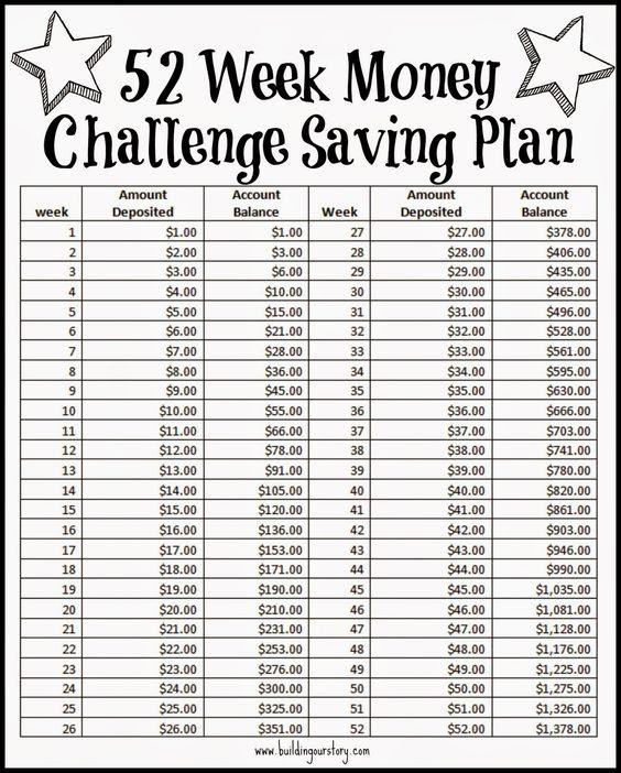 52 Week Money Challenge Saving Plan - Free Printable | 52 week ...