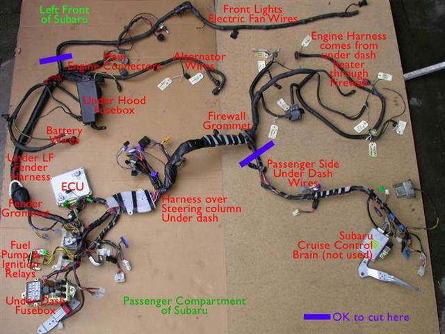 vw subaru engine swap wiring harness - wiring diagram schema cup-shape -  cup-shape.atmosphereconcept.it  atmosphereconcept.it