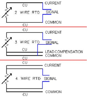 Wilkerson Instrument Company Inc Blog Rtd Two Wire Transmitters And How They Work