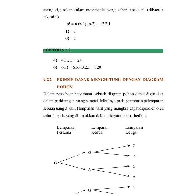 Contoh Diagram Garis Himpunan Dalam Matematika - Syd ...